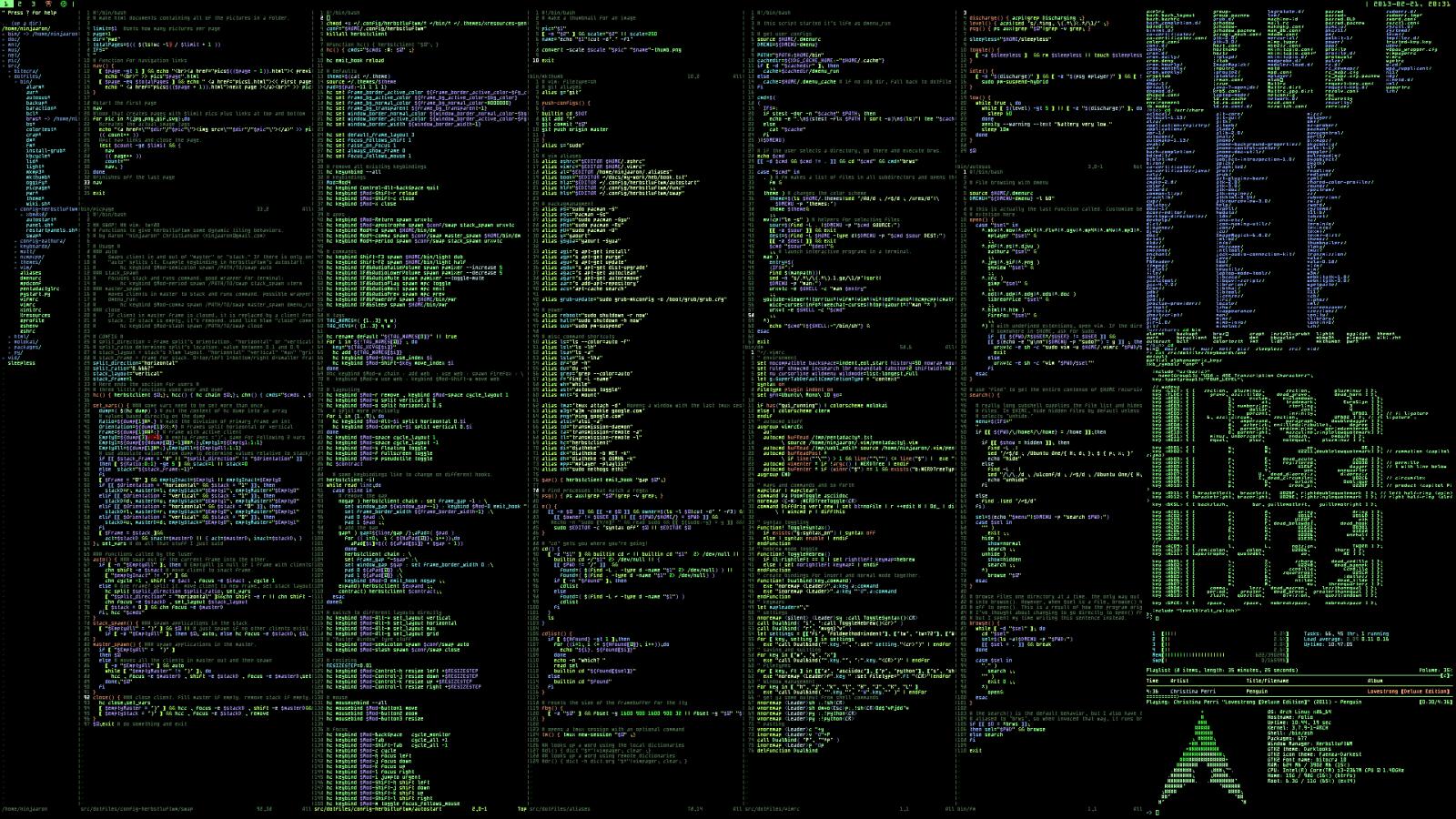 Проверка свободного места в Linux