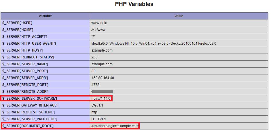 Nginx веб-сервер и прокси-сервер Apache Ubuntu Server 1fzelue