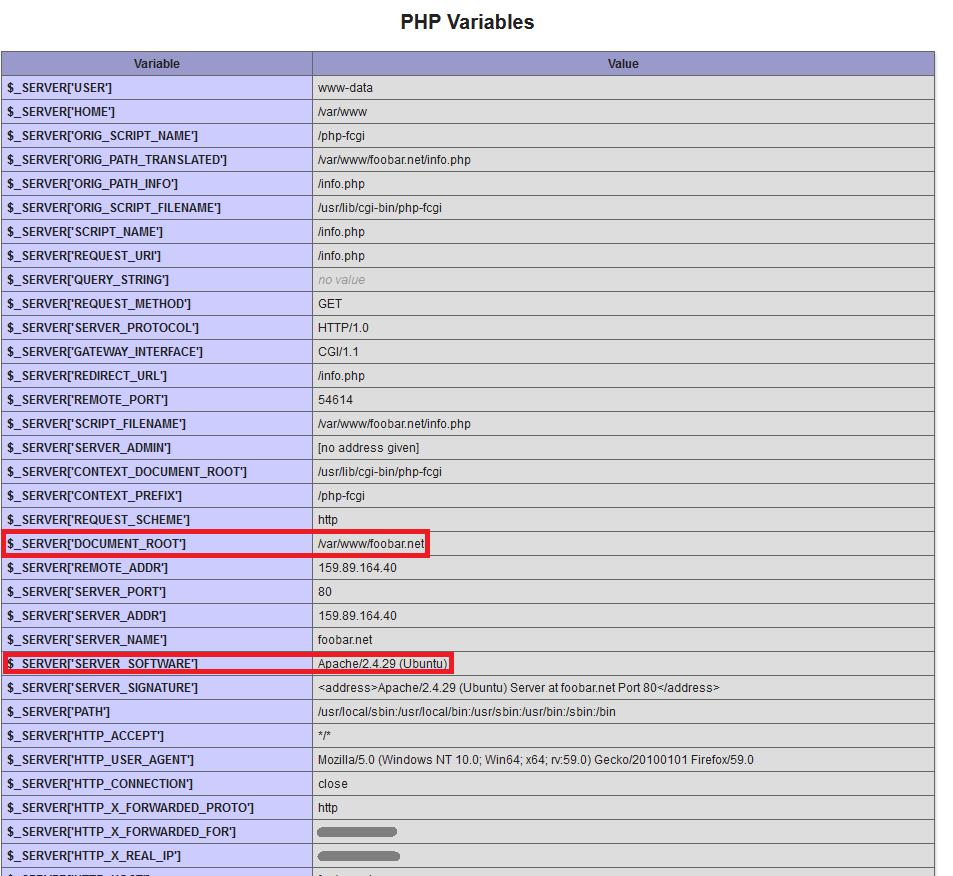 Nginx веб-сервер и прокси-сервер Apache Ubuntu Server
