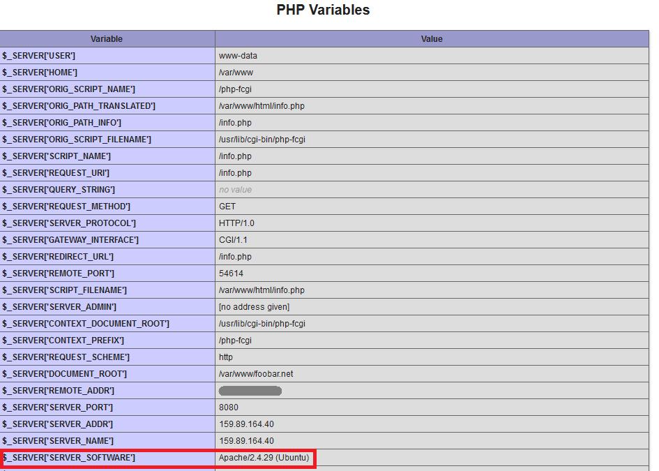 Nginx веб-сервер и прокси-сервер Apache Ubuntu Server ebudnvu