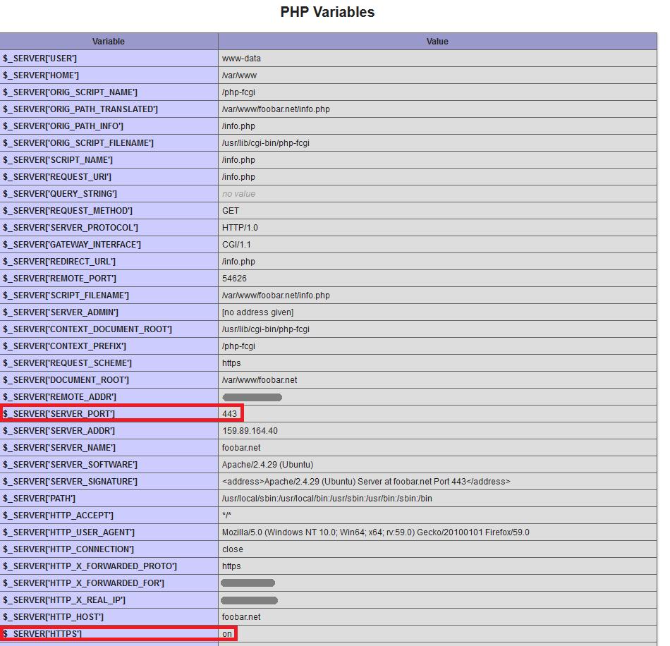 Nginx веб-сервер и прокси-сервер Apache Ubuntu Server kk6amwv